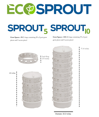 2-aponix-ecosprout-product-partner