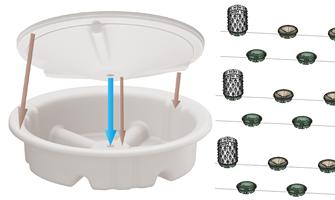 Lid-base for Multiple Vertical Barrel Setups